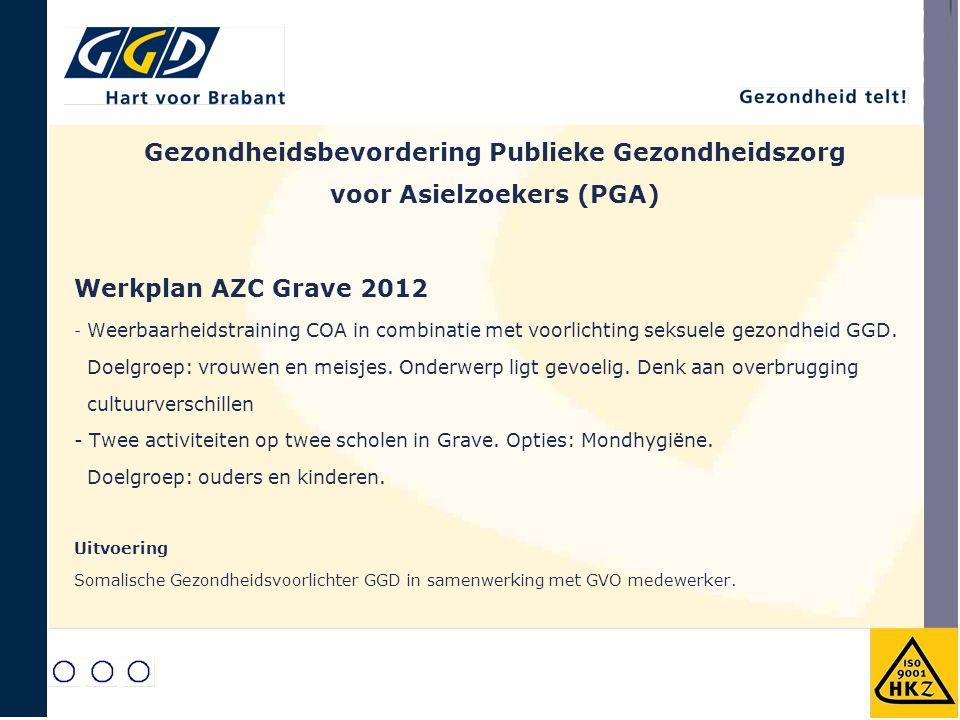 Werkplan AZC Grave 2012 - Weerbaarheidstraining COA in combinatie met voorlichting seksuele gezondheid GGD. Doelgroep: vrouwen en meisjes. Onderwerp l