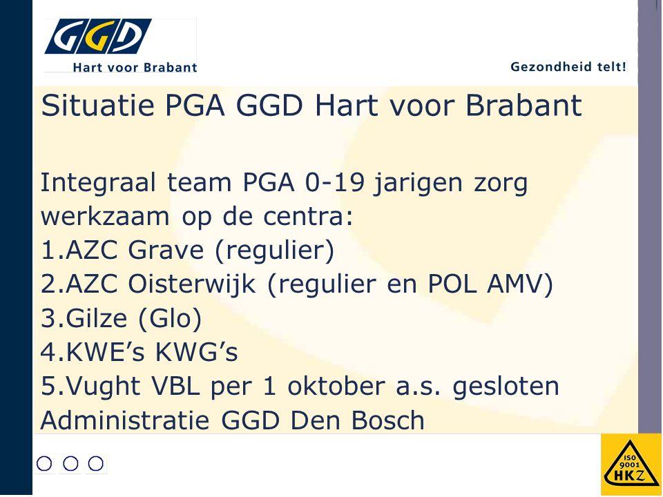 Situatie PGA GGD Hart voor Brabant Integraal team PGA 0-19 jarigen zorg werkzaam op de centra: 1.AZC Grave (regulier) 2.AZC Oisterwijk (regulier en POL AMV) 3.Gilze (Glo) 4.KWE's KWG's 5.Vught VBL per 1 oktober a.s.