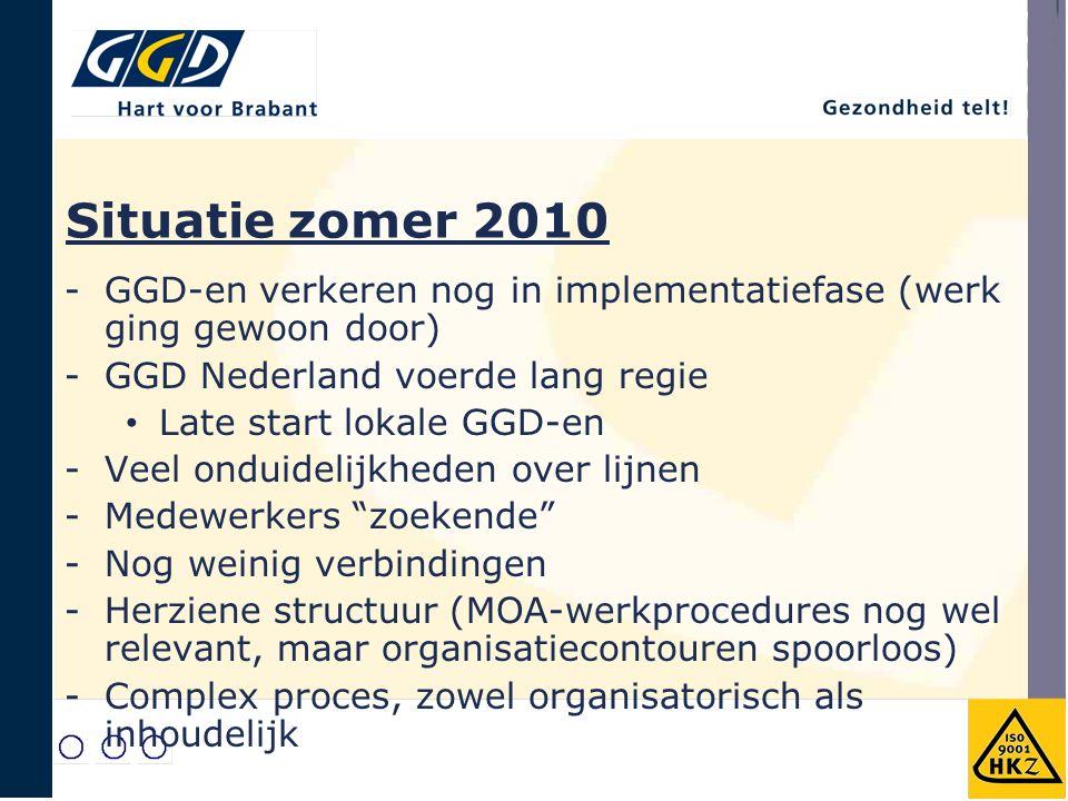 Situatie zomer 2010 -GGD-en verkeren nog in implementatiefase (werk ging gewoon door) -GGD Nederland voerde lang regie Late start lokale GGD-en -Veel onduidelijkheden over lijnen -Medewerkers zoekende -Nog weinig verbindingen -Herziene structuur (MOA-werkprocedures nog wel relevant, maar organisatiecontouren spoorloos) -Complex proces, zowel organisatorisch als inhoudelijk