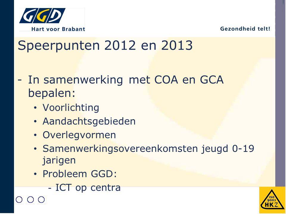 Speerpunten 2012 en 2013 -In samenwerking met COA en GCA bepalen: Voorlichting Aandachtsgebieden Overlegvormen Samenwerkingsovereenkomsten jeugd 0-19