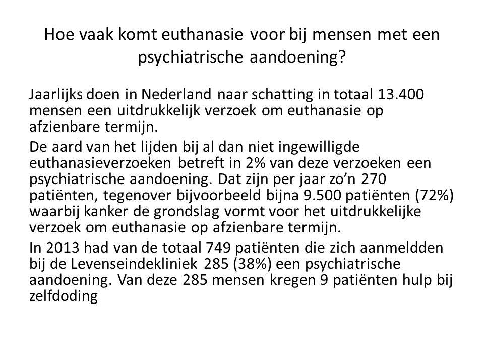 Hoe vaak komt euthanasie voor bij mensen met een psychiatrische aandoening.