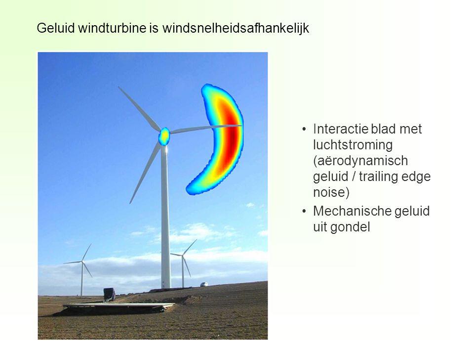 Geluid windturbine is windsnelheidsafhankelijk Interactie blad met luchtstroming (aërodynamisch geluid / trailing edge noise) Mechanische geluid uit gondel