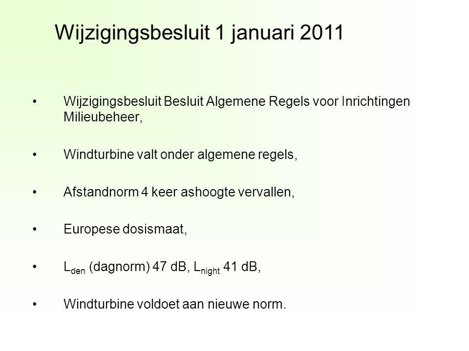 Wijzigingsbesluit Besluit Algemene Regels voor Inrichtingen Milieubeheer, Windturbine valt onder algemene regels, Afstandnorm 4 keer ashoogte vervallen, Europese dosismaat, L den (dagnorm) 47 dB, L night 41 dB, Windturbine voldoet aan nieuwe norm.