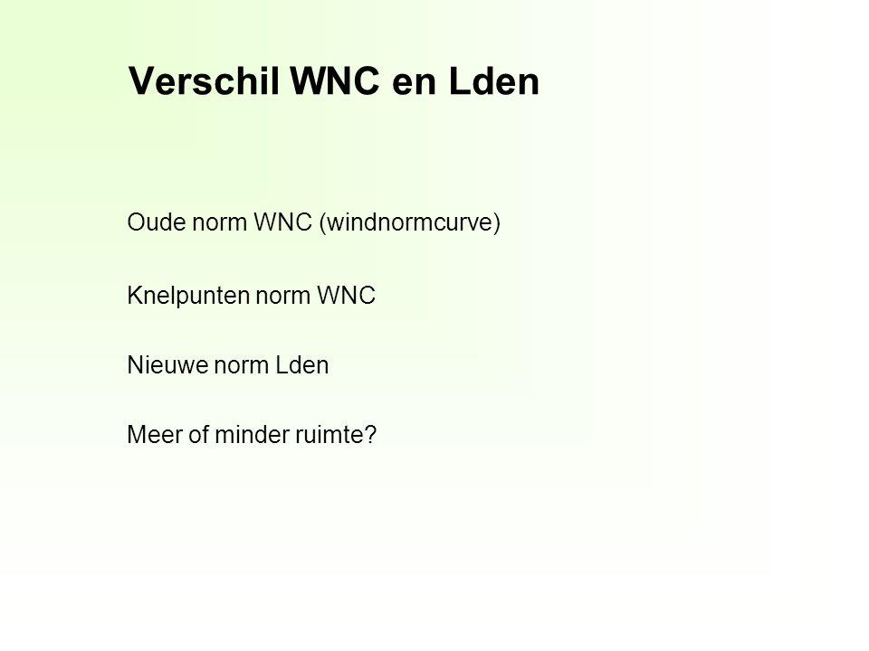 Verschil WNC en Lden Oude norm WNC (windnormcurve) Knelpunten norm WNC Nieuwe norm Lden Meer of minder ruimte?