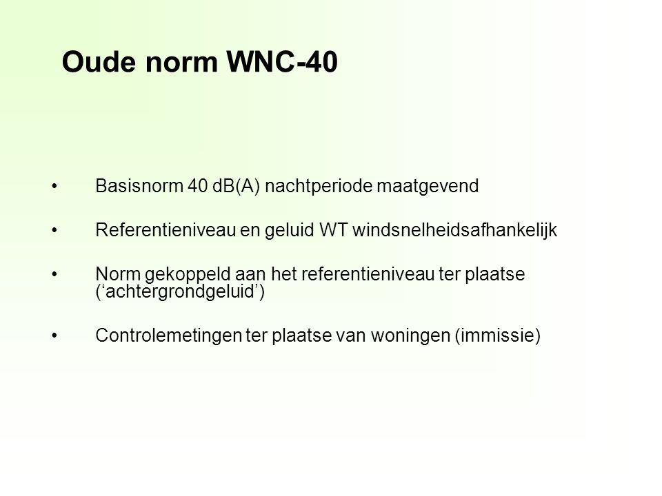 Oude norm WNC-40 Basisnorm 40 dB(A) nachtperiode maatgevend Referentieniveau en geluid WT windsnelheidsafhankelijk Norm gekoppeld aan het referentieniveau ter plaatse ('achtergrondgeluid') Controlemetingen ter plaatse van woningen (immissie)