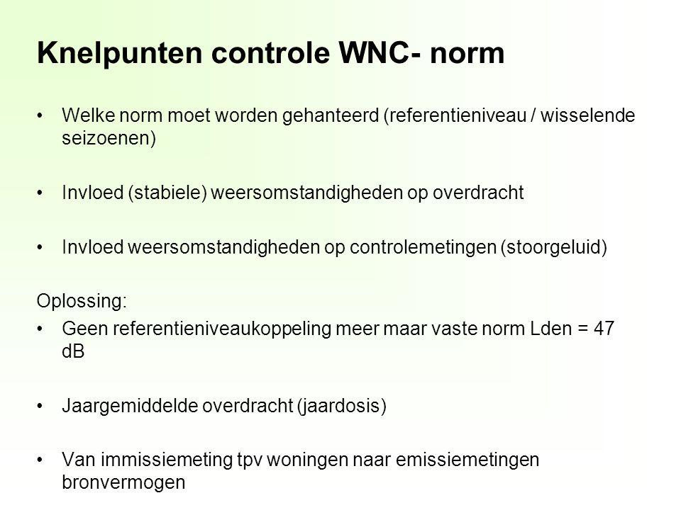 Knelpunten controle WNC- norm Welke norm moet worden gehanteerd (referentieniveau / wisselende seizoenen) Invloed (stabiele) weersomstandigheden op overdracht Invloed weersomstandigheden op controlemetingen (stoorgeluid) Oplossing: Geen referentieniveaukoppeling meer maar vaste norm Lden = 47 dB Jaargemiddelde overdracht (jaardosis) Van immissiemeting tpv woningen naar emissiemetingen bronvermogen