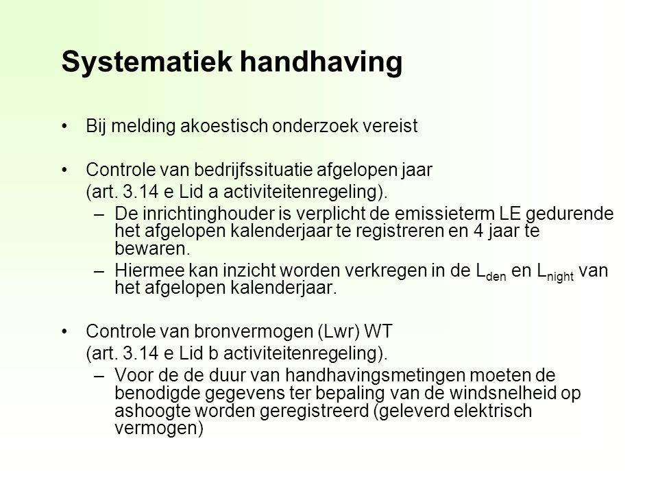 Systematiek handhaving Bij melding akoestisch onderzoek vereist Controle van bedrijfssituatie afgelopen jaar (art.