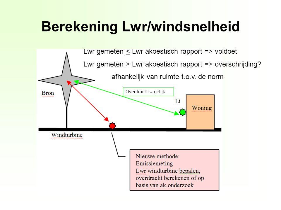 Berekening Lwr/windsnelheid Lwr gemeten voldoet Lwr gemeten > Lwr akoestisch rapport => overschrijding.
