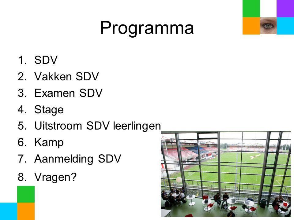 Programma 1.SDV 2.Vakken SDV 3.Examen SDV 4.Stage 5.Uitstroom SDV leerlingen 6.Kamp 7.Aanmelding SDV 8.Vragen