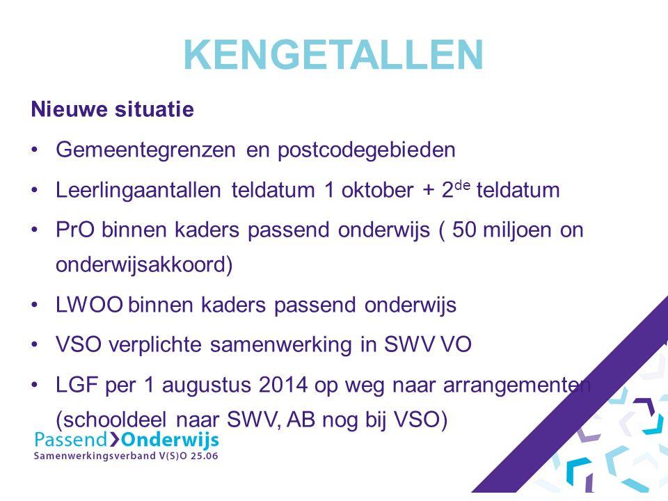 KENGETALLEN Nieuwe situatie Gemeentegrenzen en postcodegebieden Leerlingaantallen teldatum 1 oktober + 2 de teldatum PrO binnen kaders passend onderwi