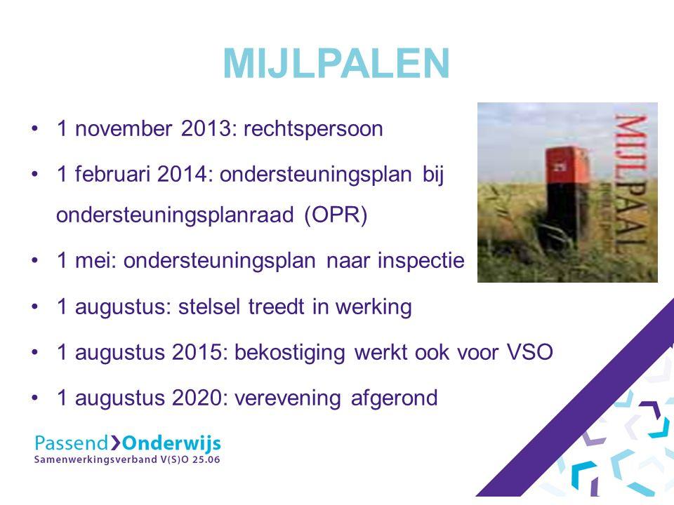 MIJLPALEN 1 november 2013: rechtspersoon 1 februari 2014: ondersteuningsplan bij ondersteuningsplanraad (OPR) 1 mei: ondersteuningsplan naar inspectie 1 augustus: stelsel treedt in werking 1 augustus 2015: bekostiging werkt ook voor VSO 1 augustus 2020: verevening afgerond