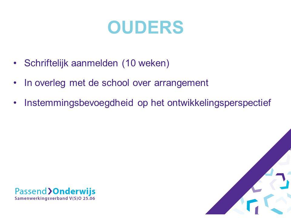 OUDERS Schriftelijk aanmelden (10 weken) In overleg met de school over arrangement Instemmingsbevoegdheid op het ontwikkelingsperspectief