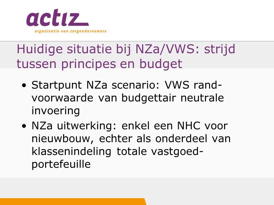 Huidige situatie bij NZa/VWS: strijd tussen principes en budget Startpunt NZa scenario: VWS rand- voorwaarde van budgettair neutrale invoering NZa uitwerking: enkel een NHC voor nieuwbouw, echter als onderdeel van klassenindeling totale vastgoed- portefeuille