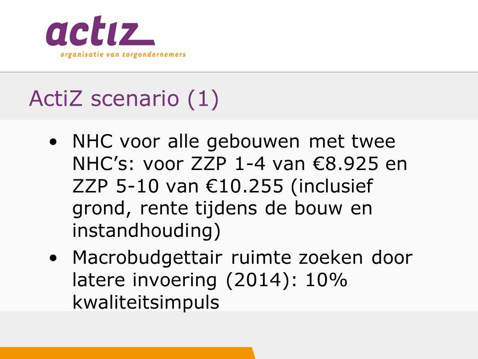 ActiZ scenario (1) NHC voor alle gebouwen met twee NHC's: voor ZZP 1-4 van €8.925 en ZZP 5-10 van €10.255 (inclusief grond, rente tijdens de bouw en instandhouding) Macrobudgettair ruimte zoeken door latere invoering (2014): 10% kwaliteitsimpuls