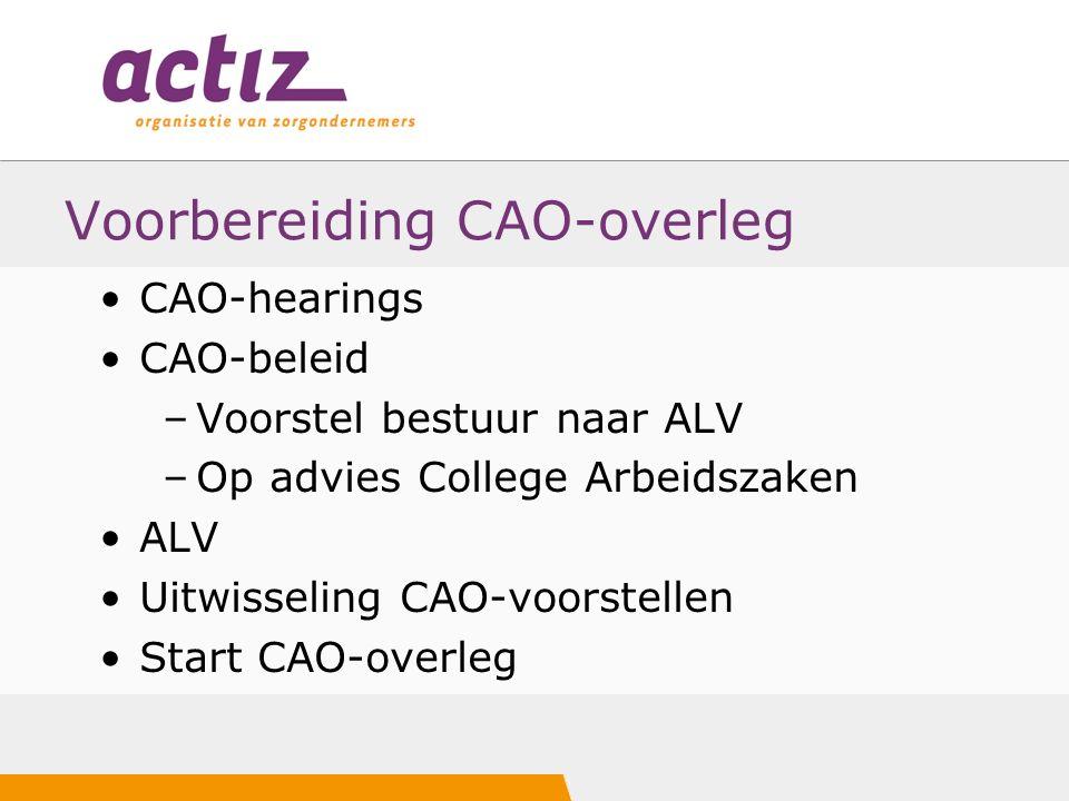 Voorbereiding CAO-overleg CAO-hearings CAO-beleid –Voorstel bestuur naar ALV –Op advies College Arbeidszaken ALV Uitwisseling CAO-voorstellen Start CAO-overleg
