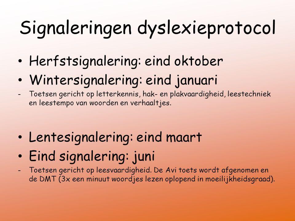 Signaleringen dyslexieprotocol Herfstsignalering: eind oktober Wintersignalering: eind januari -Toetsen gericht op letterkennis, hak- en plakvaardighe