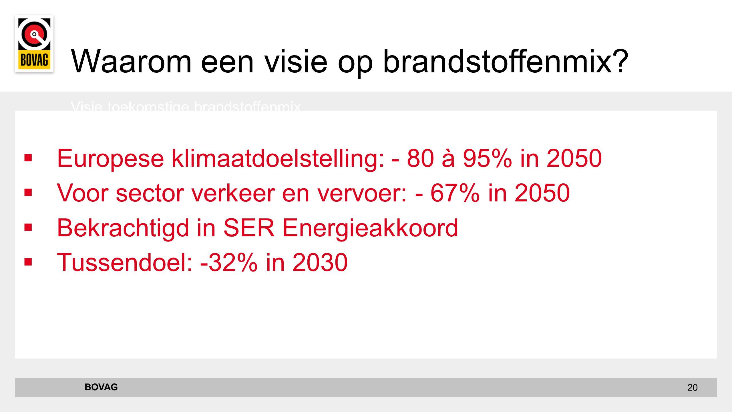 20  Europese klimaatdoelstelling: - 80 à 95% in 2050  Voor sector verkeer en vervoer: - 67% in 2050  Bekrachtigd in SER Energieakkoord  Tussendoel: -32% in 2030 Visie toekomstige brandstoffenmix BOVAG Waarom een visie op brandstoffenmix