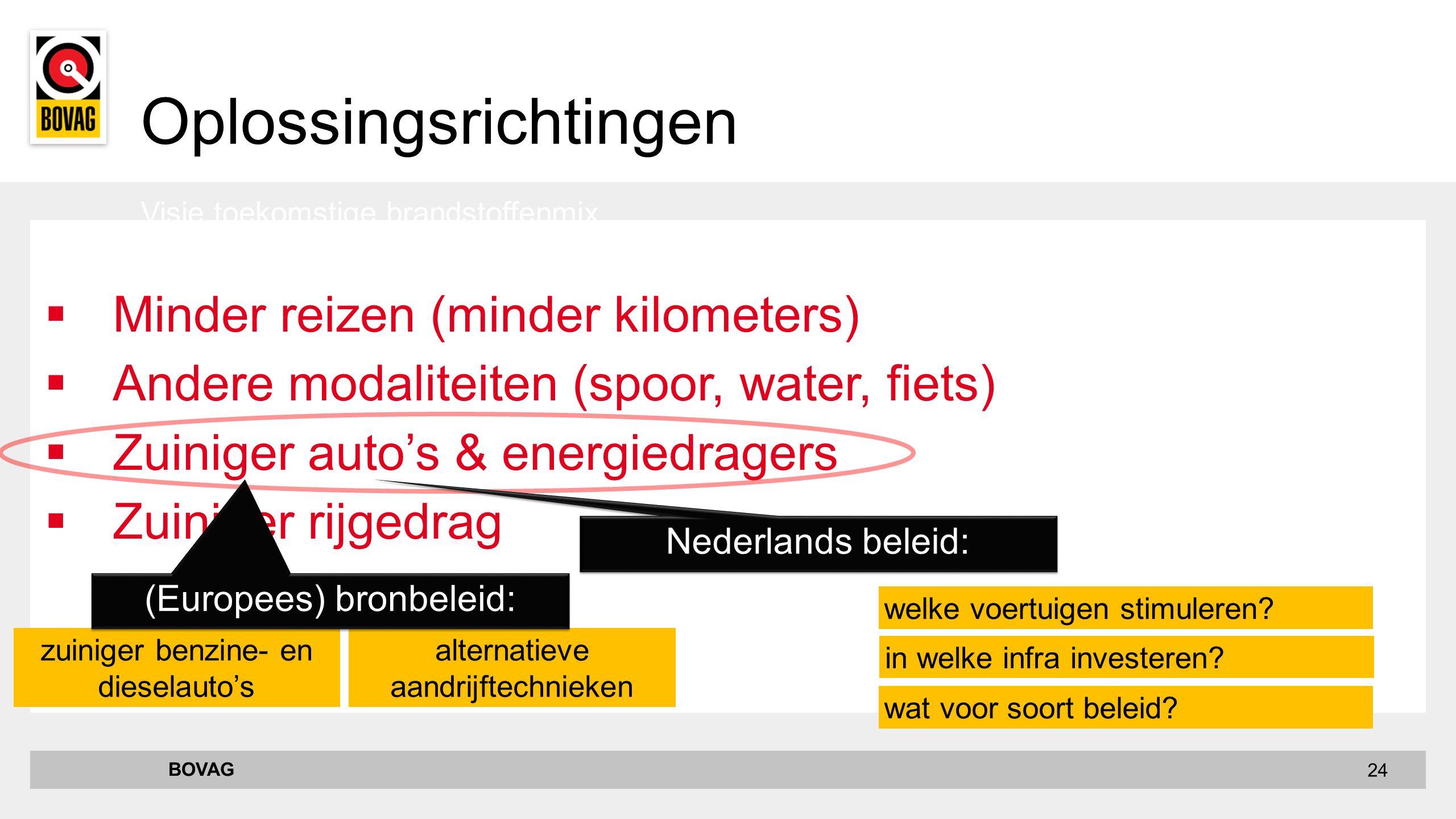24  Minder reizen (minder kilometers)  Andere modaliteiten (spoor, water, fiets)  Zuiniger auto's & energiedragers  Zuiniger rijgedrag Visie toekomstige brandstoffenmix BOVAG Oplossingsrichtingen zuiniger benzine- en dieselauto's alternatieve aandrijftechnieken (Europees) bronbeleid: Nederlands beleid: in welke infra investeren.
