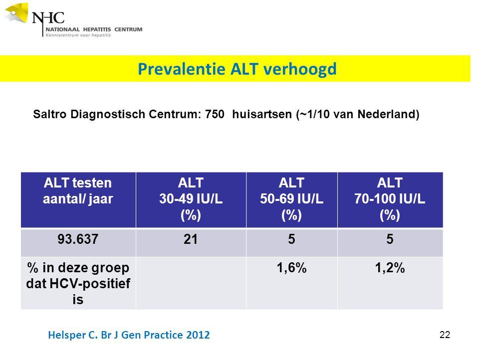 Prevalentie ALT verhoogd 22 Helsper C.
