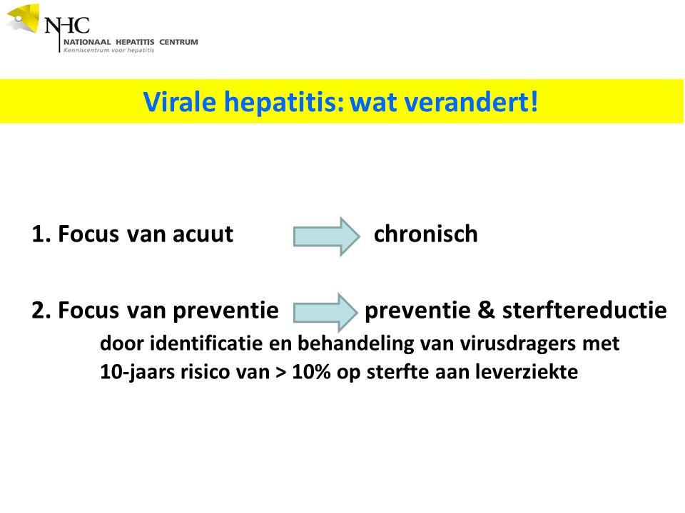 Virale hepatitis: wat verandert. 1. Focus van acuut chronisch 2.