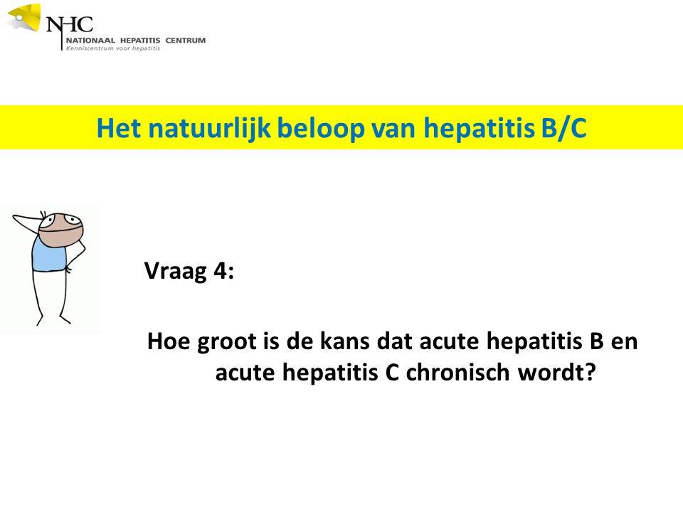 Vraag 4: Hoe groot is de kans dat acute hepatitis B en acute hepatitis C chronisch wordt.
