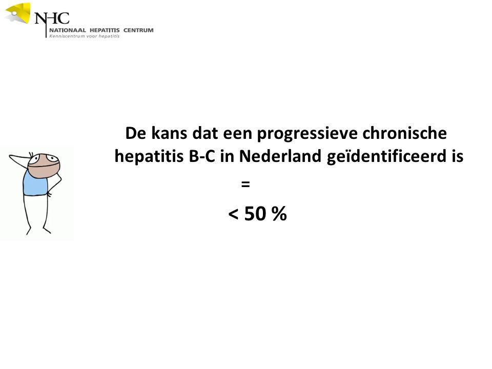 De kans dat een progressieve chronische hepatitis B-C in Nederland geïdentificeerd is = < 50 %