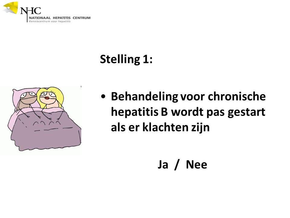 Stelling 1: Behandeling voor chronische hepatitis B wordt pas gestart als er klachten zijn Ja / Nee
