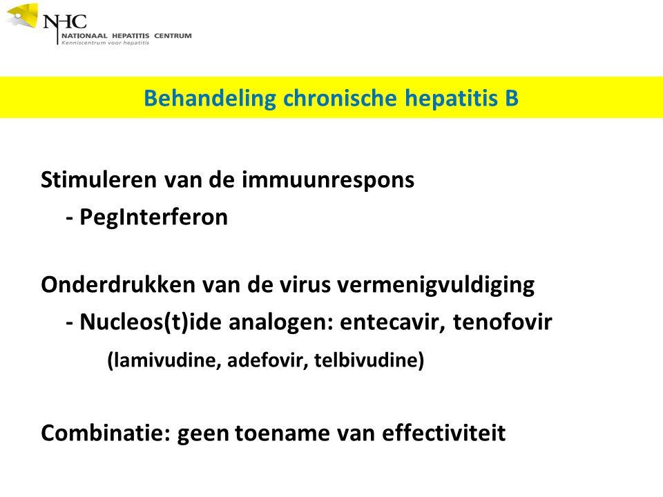 Behandeling chronische hepatitis B Stimuleren van de immuunrespons - PegInterferon Onderdrukken van de virus vermenigvuldiging - Nucleos(t)ide analogen: entecavir, tenofovir (lamivudine, adefovir, telbivudine) Combinatie: geen toename van effectiviteit