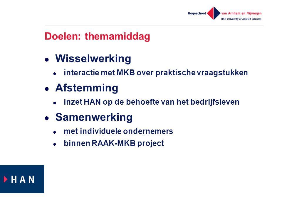 Doelen: themamiddag Wisselwerking interactie met MKB over praktische vraagstukken Afstemming inzet HAN op de behoefte van het bedrijfsleven Samenwerking met individuele ondernemers binnen RAAK-MKB project