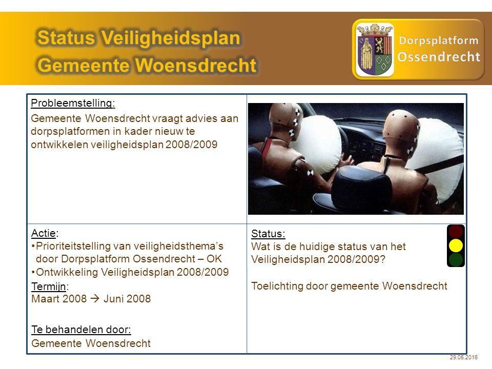 29.05.2016 Probleemstelling: Actie: Gemeente Woensdrecht Status: Wat is de huidige status van het Veiligheidsplan 2008/2009? Toelichting door gemeente