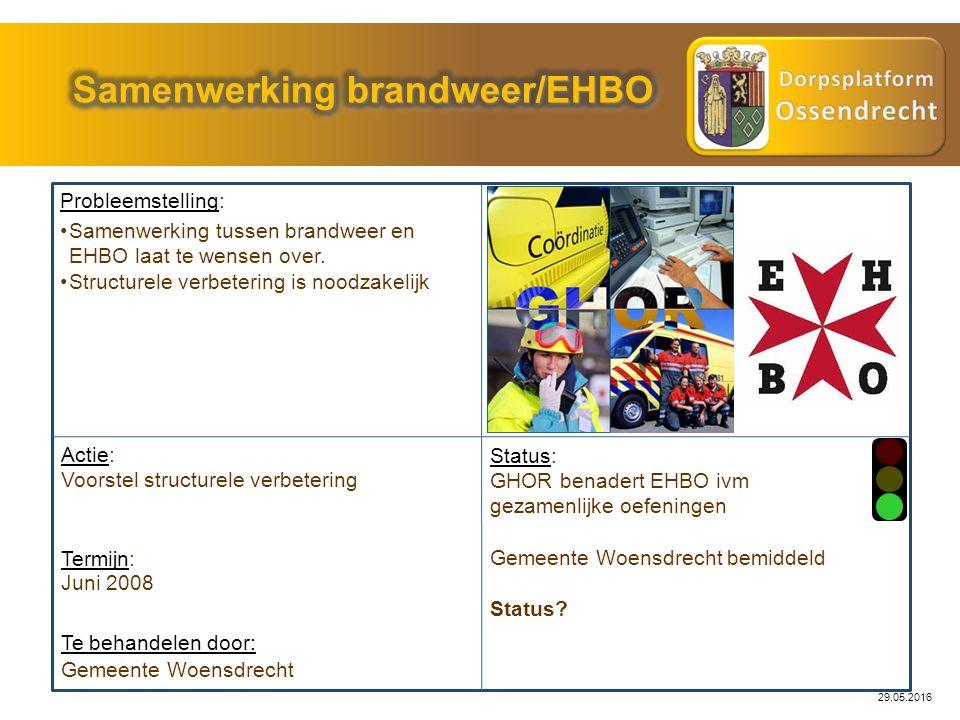 29.05.2016 Probleemstelling: Actie: Gemeente Woensdrecht Status: Te behandelen door: Samenwerking tussen brandweer en EHBO laat te wensen over.