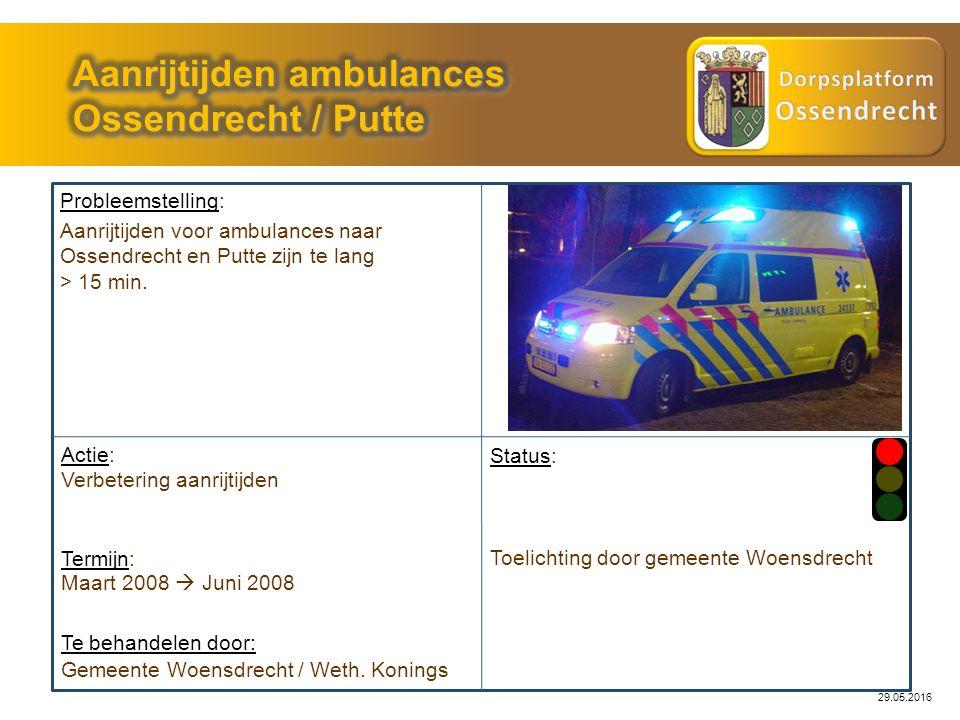 29.05.2016 Probleemstelling: Actie: Gemeente Woensdrecht / Weth. Konings Status: Toelichting door gemeente Woensdrecht Te behandelen door: Aanrijtijde