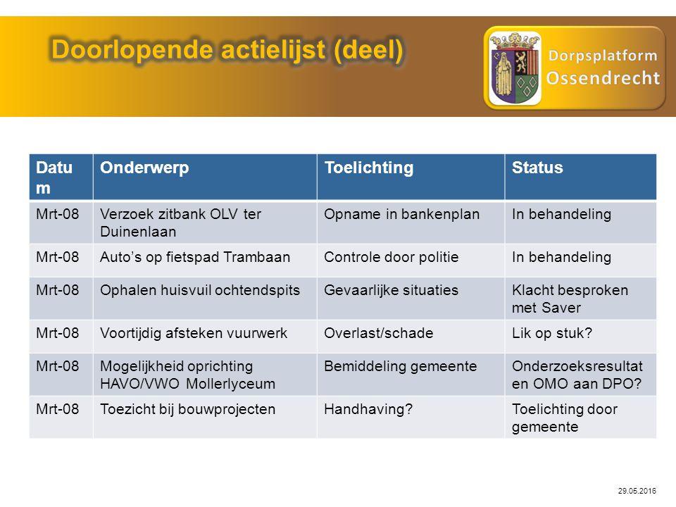 29.05.2016 Probleemstelling: Actie: Gemeente Woensdrecht Status: Geen informatie/advies herontwikkeling aan DPO gevraagd.