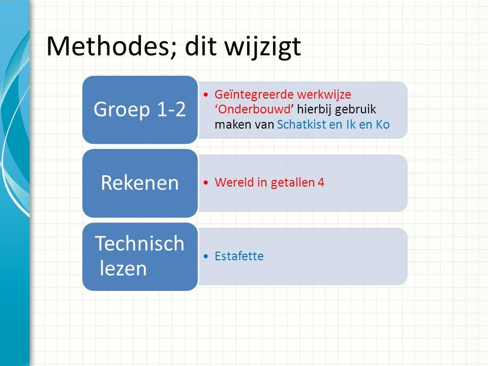 Methodes; dit wijzigt Geïntegreerde werkwijze 'Onderbouwd' hierbij gebruik maken van Schatkist en Ik en Ko Groep 1-2 Wereld in getallen 4 Rekenen Estafette Technisch lezen