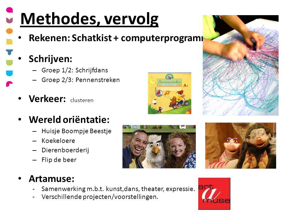 Rekenen: Schatkist + computerprogramma Schrijven: – Groep 1/2: Schrijfdans – Groep 2/3: Pennenstreken Verkeer: clusteren Wereld oriëntatie: – Huisje Boompje Beestje – Koekeloere – Dierenboerderij – Flip de beer Artamuse: -Samenwerking m.b.t.