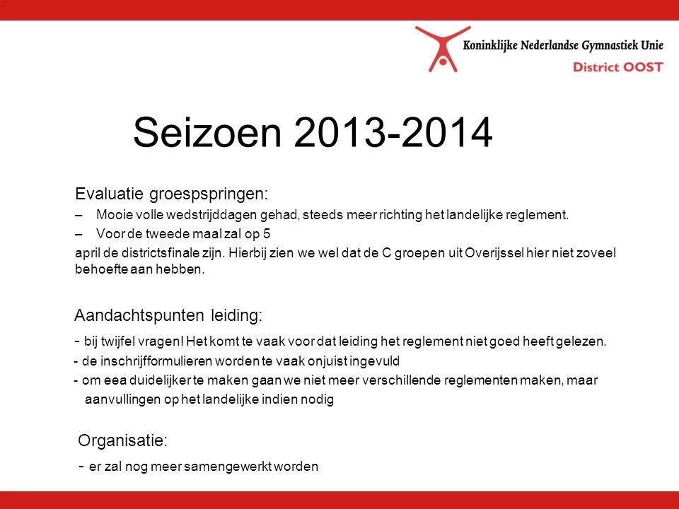 Seizoen 2013-2014 Evaluatie groespspringen: –Mooie volle wedstrijddagen gehad, steeds meer richting het landelijke reglement.