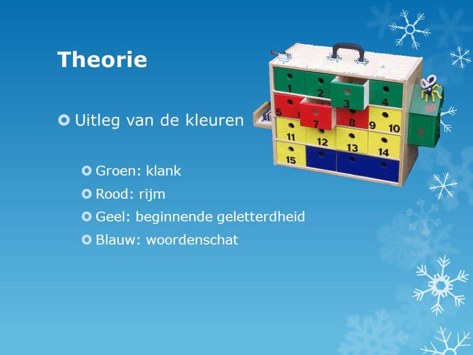 Theorie  Uitleg van de kleuren  Groen: klank  Rood: rijm  Geel: beginnende geletterdheid  Blauw: woordenschat