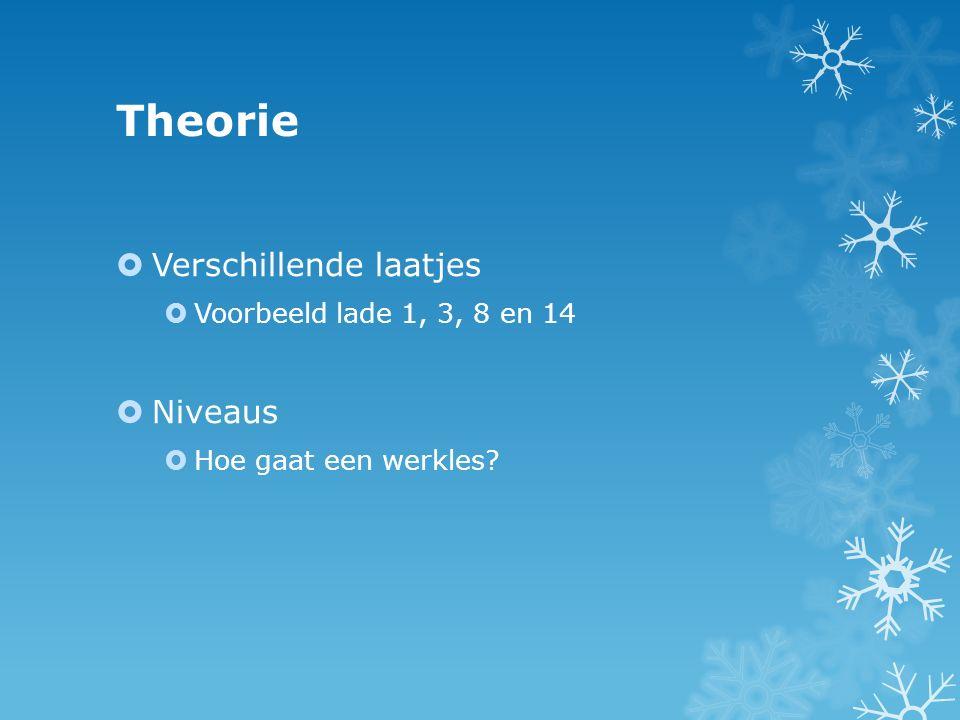 Theorie  Verschillende laatjes  Voorbeeld lade 1, 3, 8 en 14  Niveaus  Hoe gaat een werkles?
