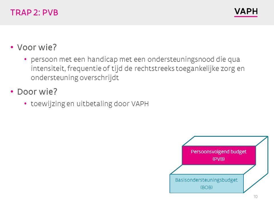TRAP 2: PVB Voor wie.
