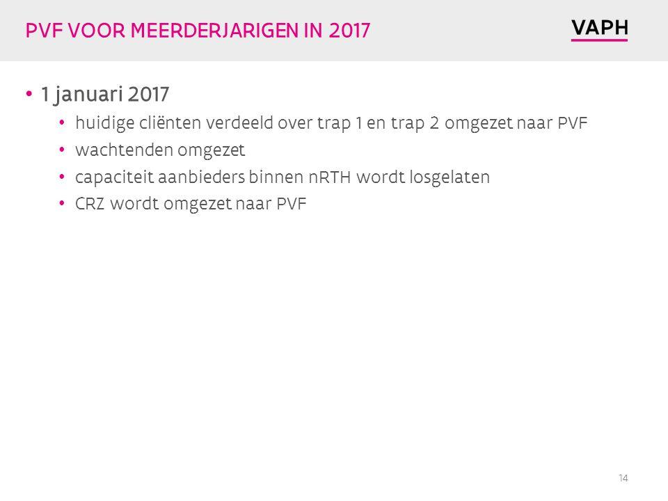 PVF VOOR MEERDERJARIGEN IN 2017 1 januari 2017 huidige cliënten verdeeld over trap 1 en trap 2 omgezet naar PVF wachtenden omgezet capaciteit aanbieders binnen nRTH wordt losgelaten CRZ wordt omgezet naar PVF 14