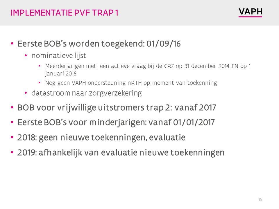 IMPLEMENTATIE PVF TRAP 1 Eerste BOB's worden toegekend: 01/09/16 nominatieve lijst Meerderjarigen met een actieve vraag bij de CRZ op 31 december 2014 EN op 1 januari 2016 Nog geen VAPH-ondersteuning nRTH op moment van toekenning datastroom naar zorgverzekering BOB voor vrijwillige uitstromers trap 2: vanaf 2017 Eerste BOB's voor minderjarigen: vanaf 01/01/2017 2018: geen nieuwe toekenningen, evaluatie 2019: afhankelijk van evaluatie nieuwe toekenningen 15