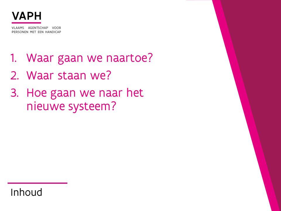 1. Waar gaan we naartoe? 2. Waar staan we? 3. Hoe gaan we naar het nieuwe systeem? Inhoud