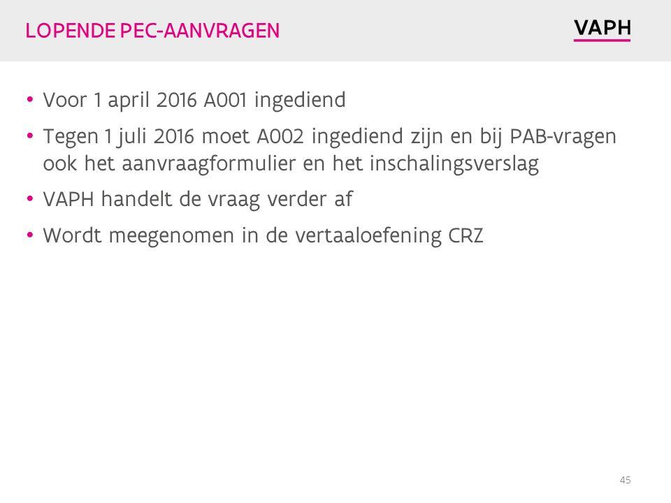 LOPENDE PEC-AANVRAGEN Voor 1 april 2016 A001 ingediend Tegen 1 juli 2016 moet A002 ingediend zijn en bij PAB-vragen ook het aanvraagformulier en het inschalingsverslag VAPH handelt de vraag verder af Wordt meegenomen in de vertaaloefening CRZ 45