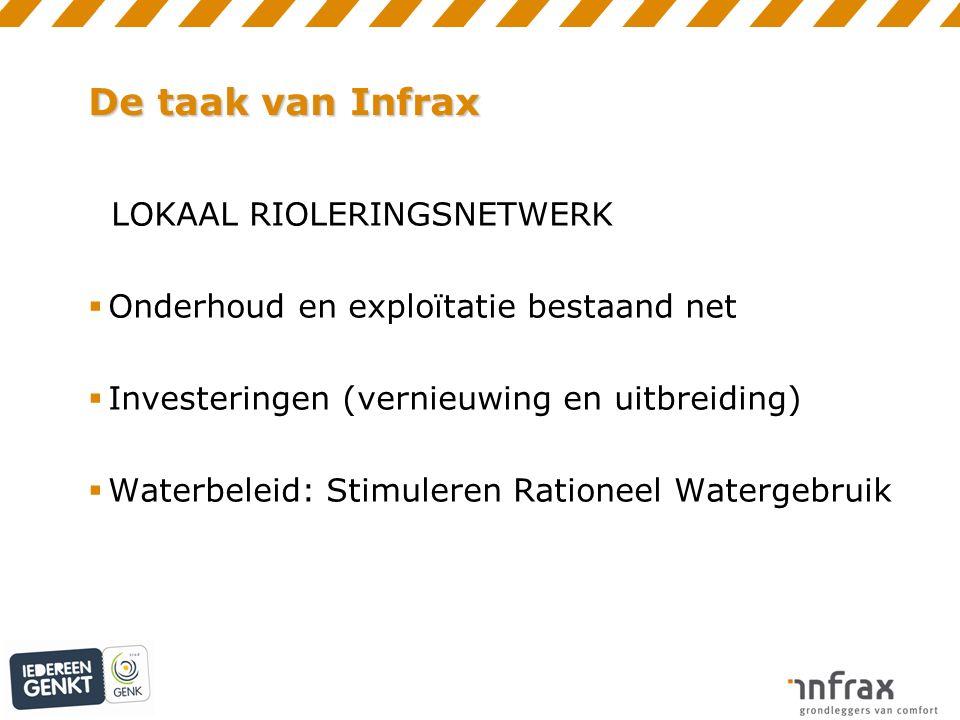 De taak van Infrax LOKAAL RIOLERINGSNETWERK  Onderhoud en exploïtatie bestaand net  Investeringen (vernieuwing en uitbreiding)  Waterbeleid: Stimuleren Rationeel Watergebruik