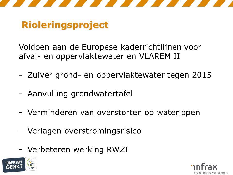 Rioleringsproject Voldoen aan de Europese kaderrichtlijnen voor afval- en oppervlaktewater en VLAREM II -Zuiver grond- en oppervlaktewater tegen 2015 -Aanvulling grondwatertafel -Verminderen van overstorten op waterlopen -Verlagen overstromingsrisico -Verbeteren werking RWZI