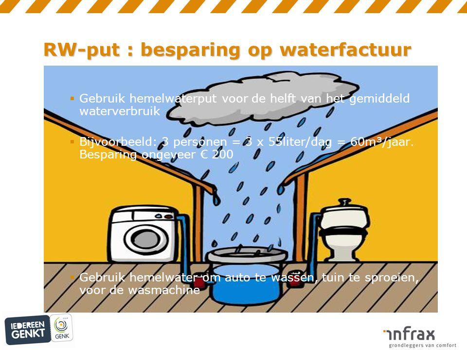 RW-put : besparing op waterfactuur  Gebruik hemelwaterput voor de helft van het gemiddeld waterverbruik  Bijvoorbeeld: 3 personen = 3 x 55liter/dag = 60m³/jaar.