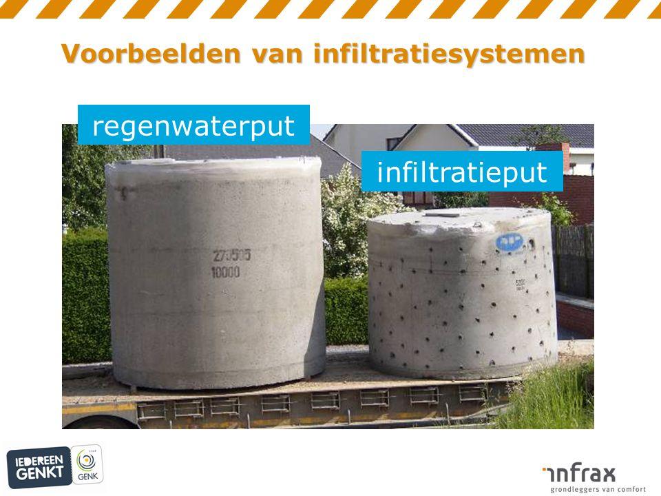 Voorbeelden van infiltratiesystemen regenwaterput infiltratieput