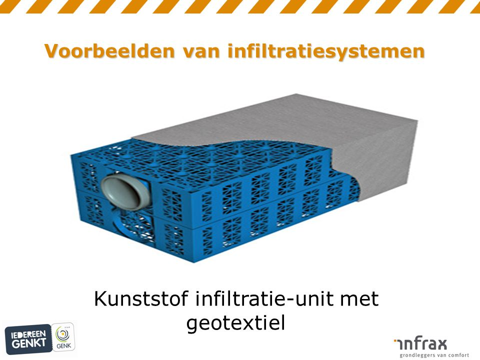 Voorbeelden van infiltratiesystemen Kunststof infiltratie-unit met geotextiel