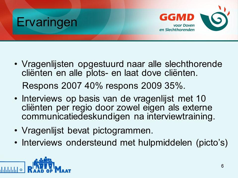 De vragenlijst  ja nee nooit weet niet geweest Is het kantoor van GGMD met eigen vervoer goed te bereiken.