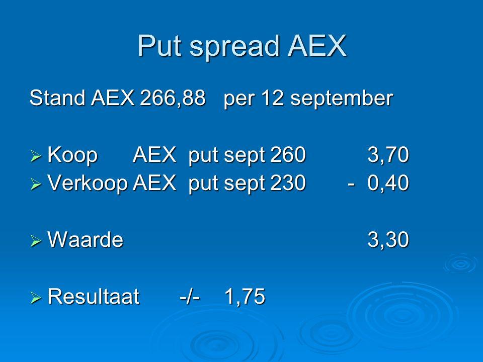 Put spread AEX Stand AEX 266,88 per 12 september  Koop AEX put sept 260 3,70  Verkoop AEX put sept 230 - 0,40  Waarde 3,30  Resultaat -/- 1,75